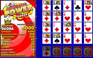 Jokeri Pokeri pelin voitot