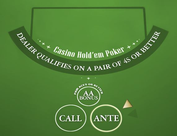 Texas Holdem - pöytäpeli